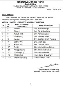 Fake list of BJP leaders on social media goes viral, names of 12 candidates released