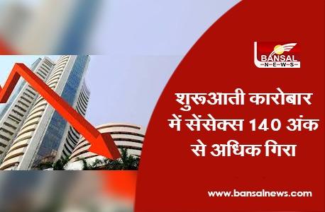 Sensex Nifty Today