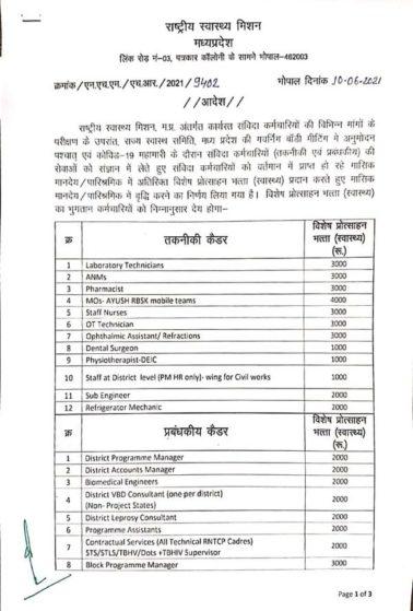 mp swasthya vibhag salary