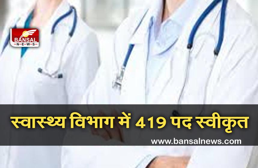 MP Health Department Vacancy 2021